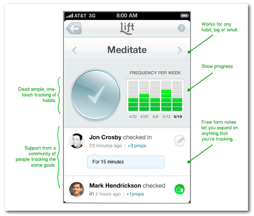 Photo of Lift App Helps You Develop Good Habits