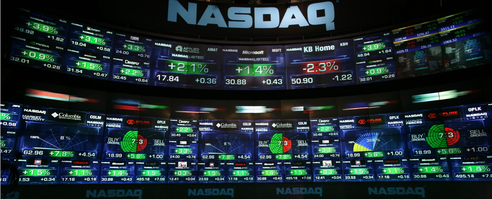 Forex broker listed nyse