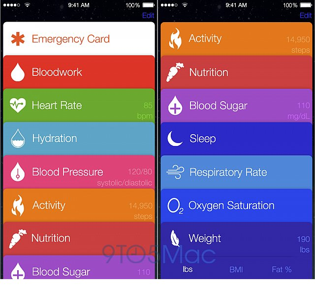 Healthbook App: 7 Things You Need to Know