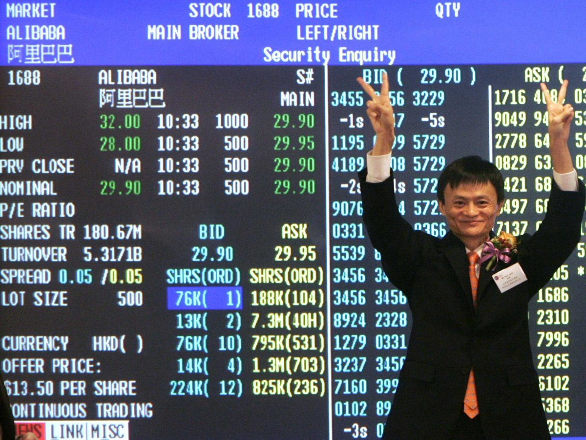 Photo of Alibaba Surges in its Stock Market Debut