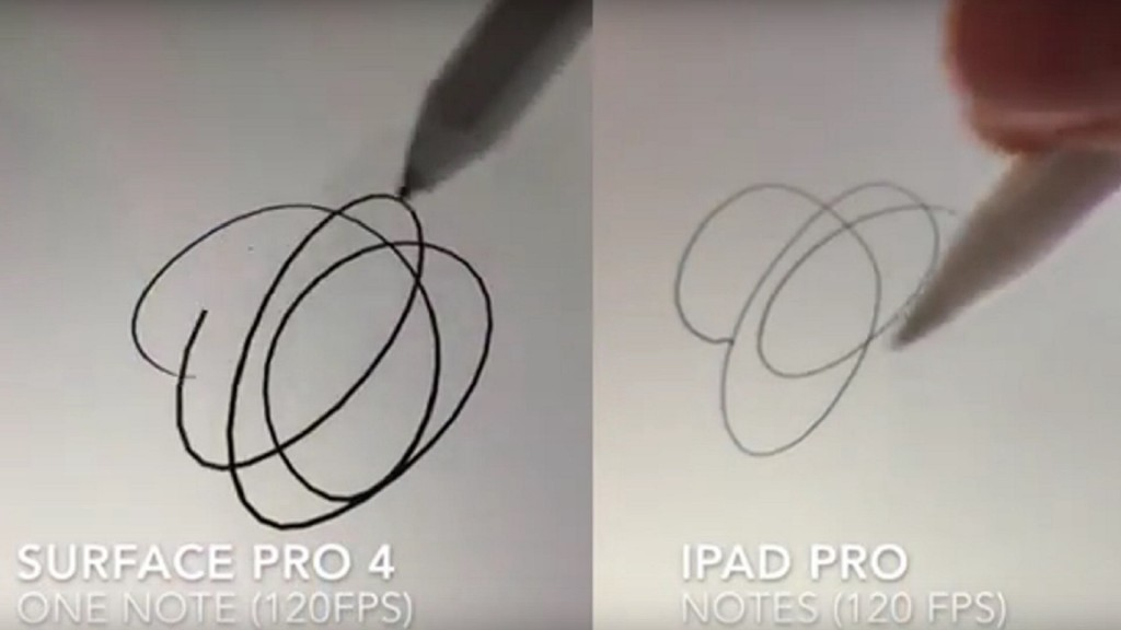 Apple Pencil Outperforms Surface Pro 4 Stylus in New Tests