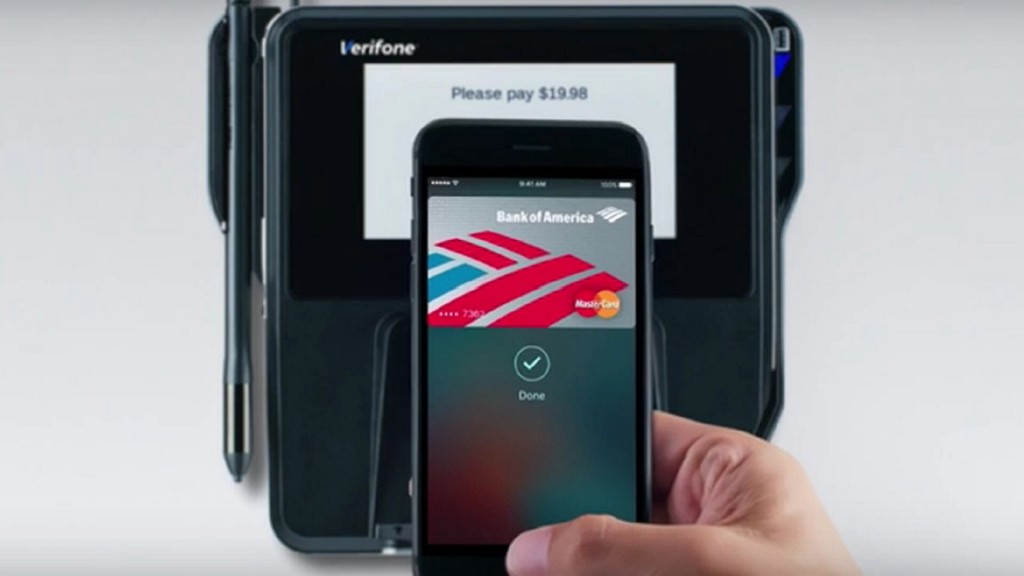 How Apple Pay Can Help You to Finish Your Christmas Shopping