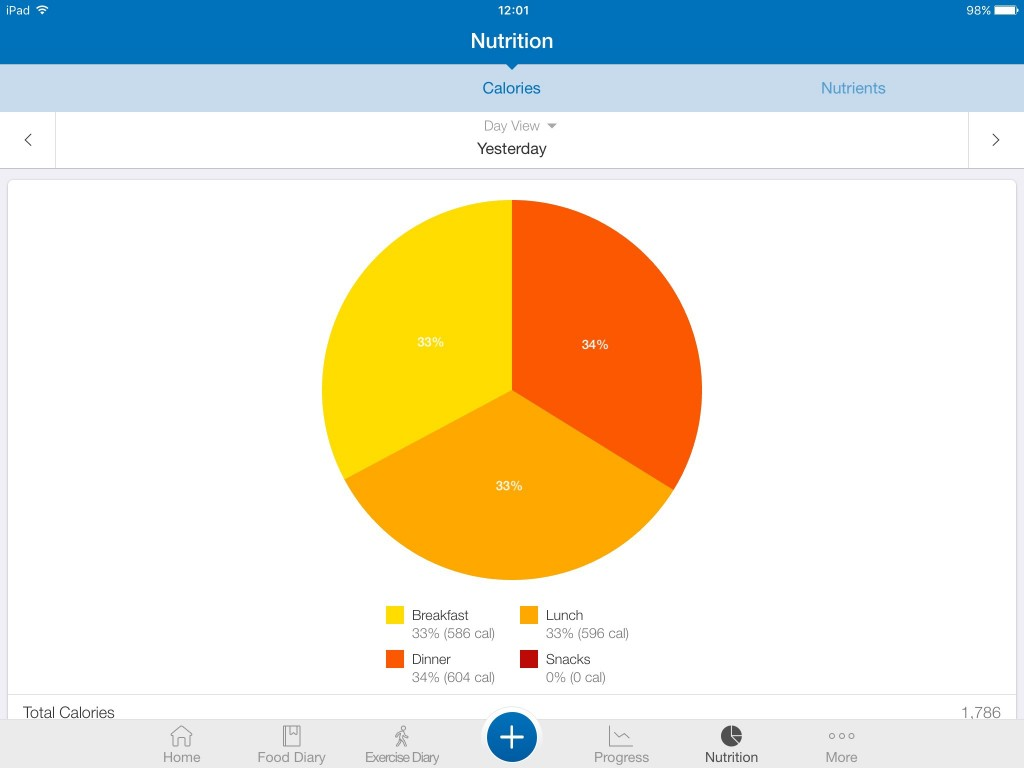 REVIEW: Calorie Counter & Diet Tracker by MyFitnessPal (iOS)
