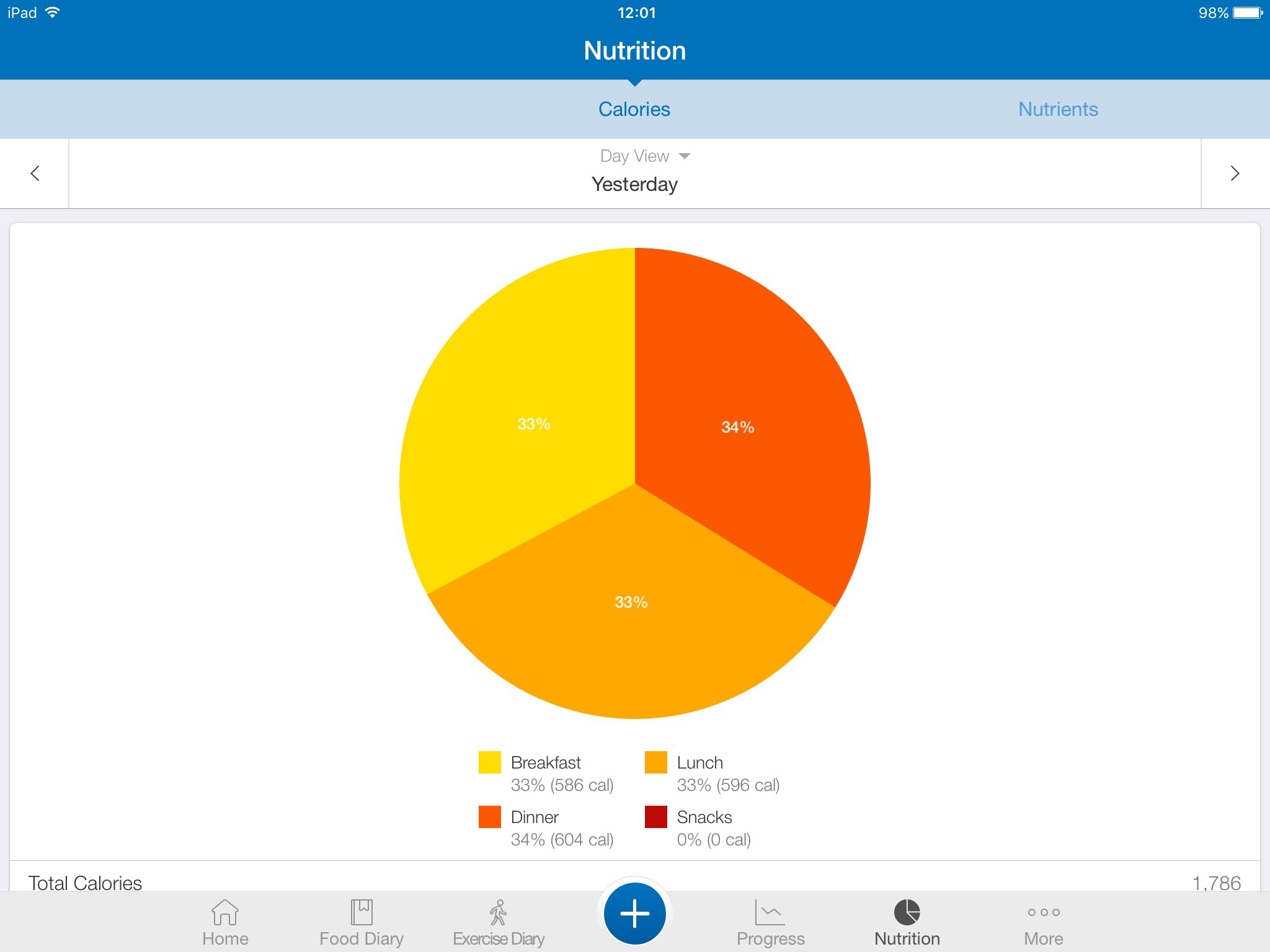 REVIEW: Calorie Counter & Diet Tracker by MyFitnessPal (iOS