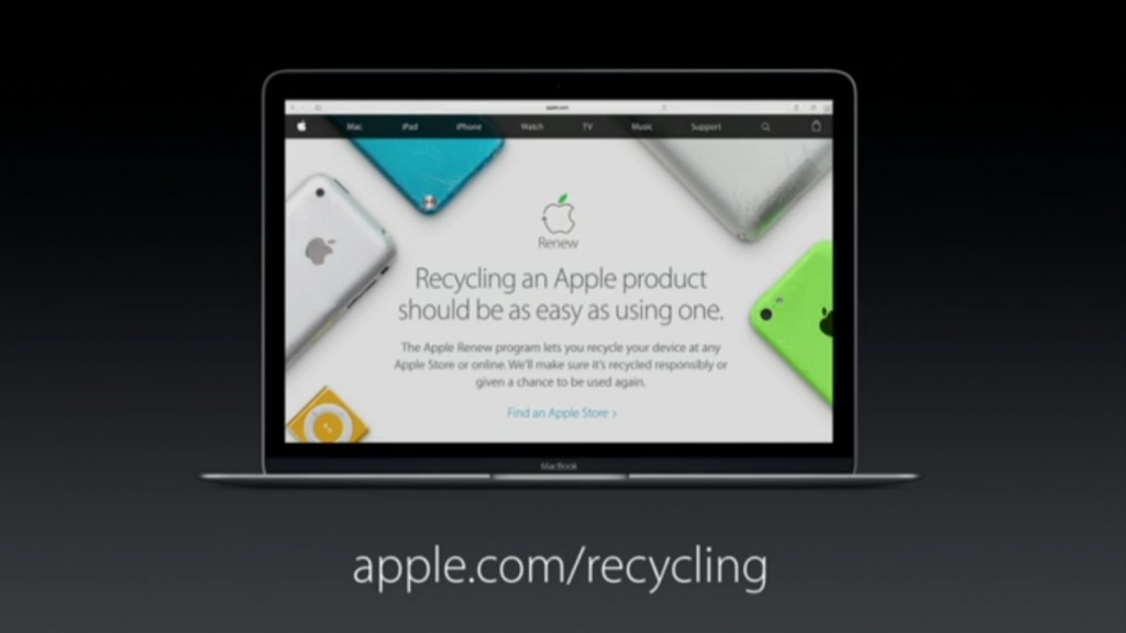 Apple Renew: What is the Eco-Friendly Scheme All About?