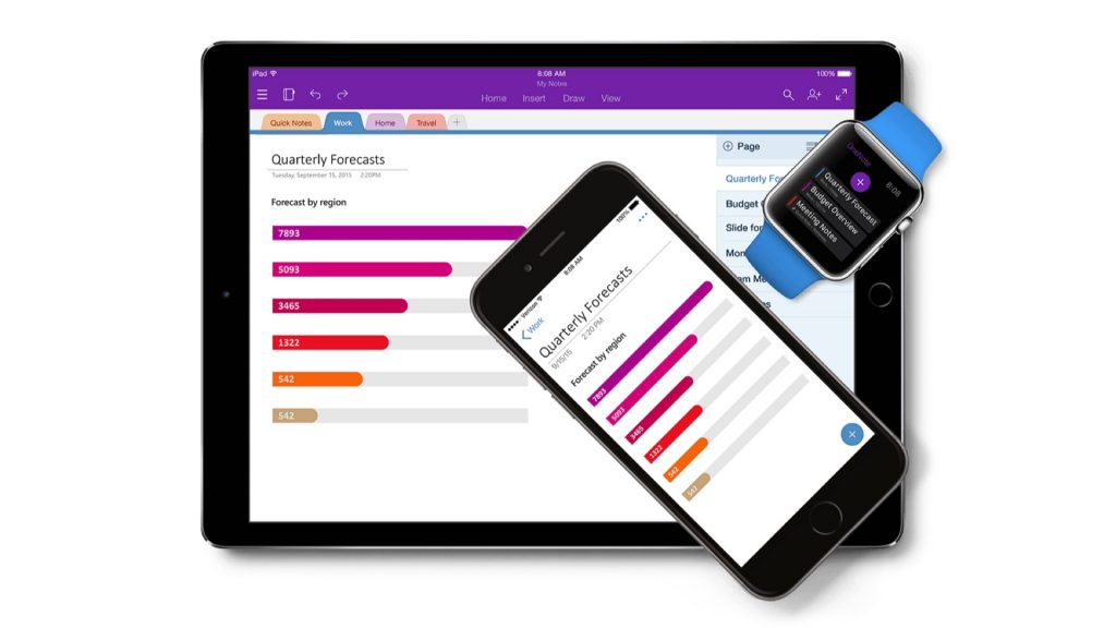 Microsoft Speeds Up OneNote's Performance on Apple Watch