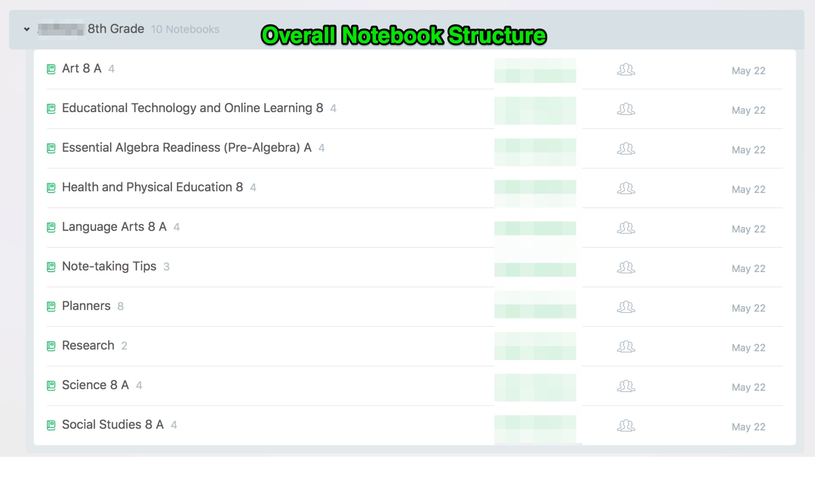 Overview of Evernote notebook structure.