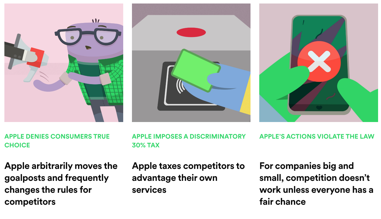 Spotify files complaint against Apple for its unreasonable 30% tax